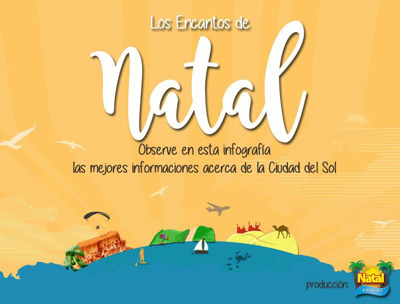 Infografia Natal-RN